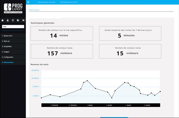 ProgExpert lance officiellement l'outil  de gestion SimpleWeb Plus.